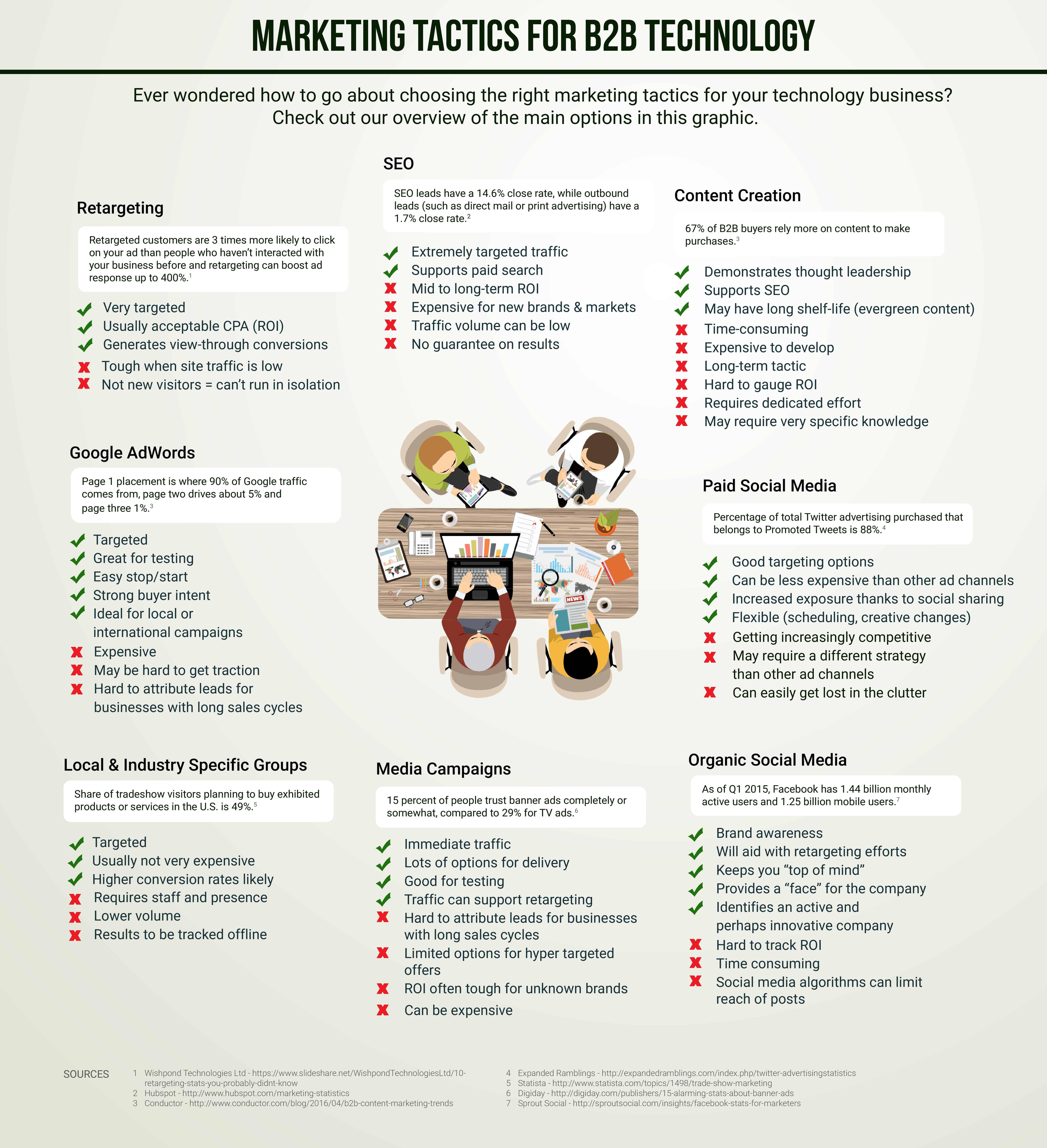 ebridge-infographic-final-page-001